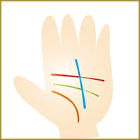 手相資格を取得するための基礎知識